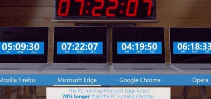 google chrome microsoft edge batteria