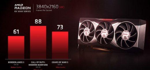 "GPU RX 6000 ""Big Navi"""
